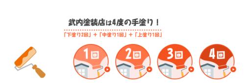 株式会社武内塗装店(岡山県浅口郡)の店舗イメージ